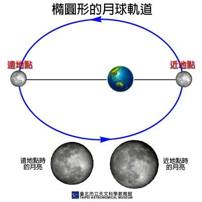 lunar-orb-2.jpg
