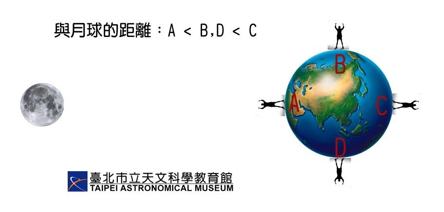 moon_earth_distance-3.jpg
