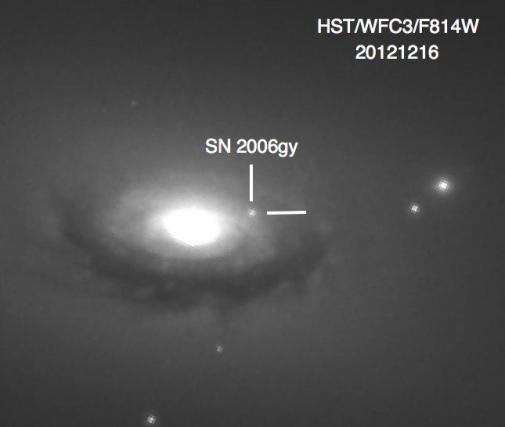 揭密宇宙最亮超新星SN 2006gy