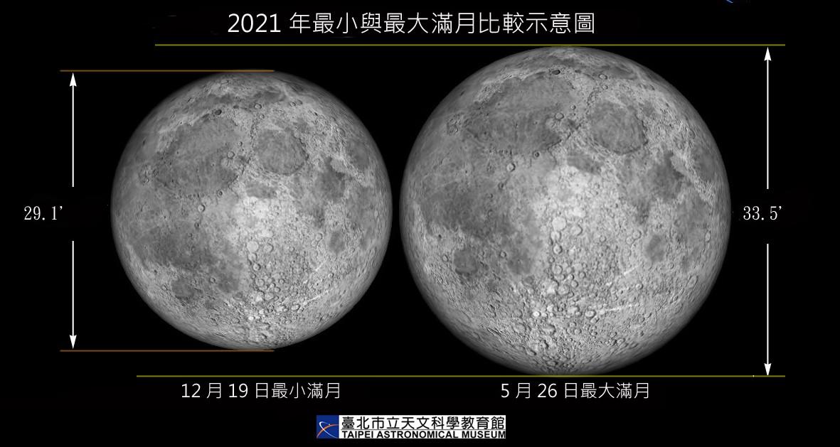 今年最大满月