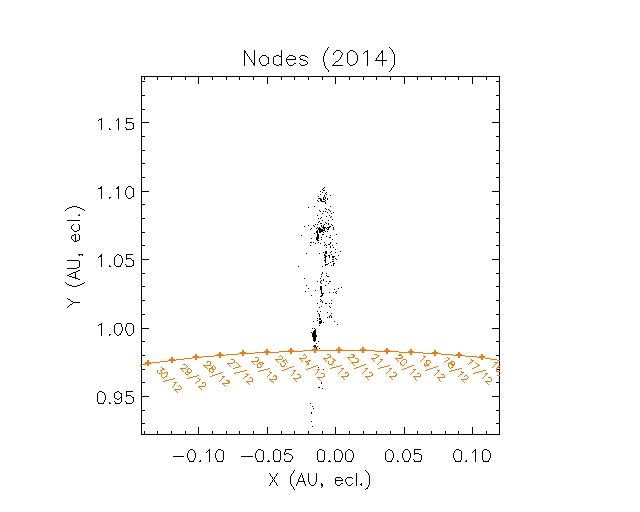 图片来源:法国天体力学及历算研究所IMCCE