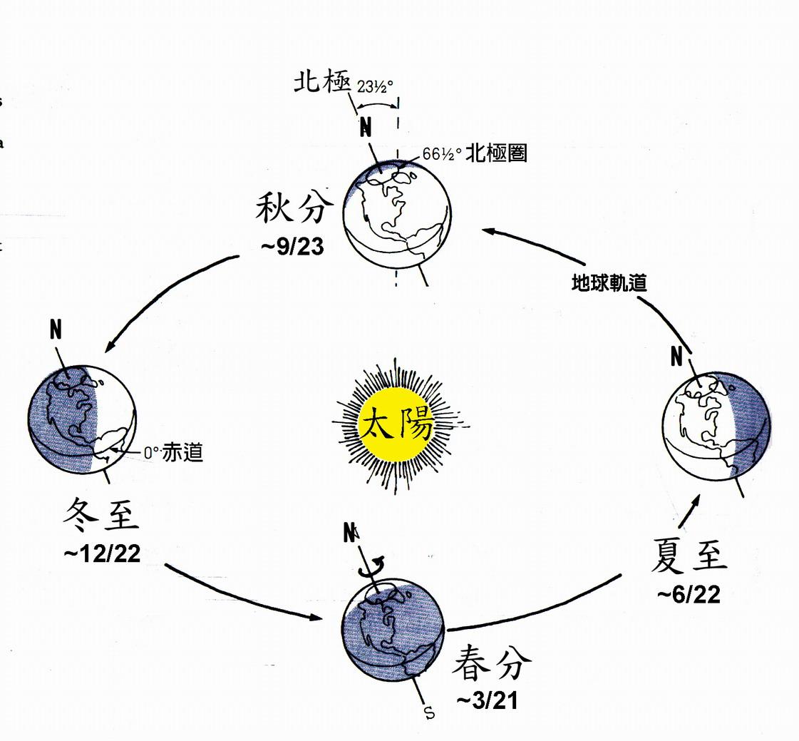earth-traj-3.jpg